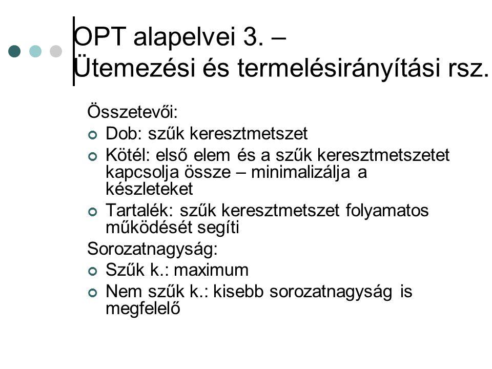 OPT alapelvei 3. – Ütemezési és termelésirányítási rsz.