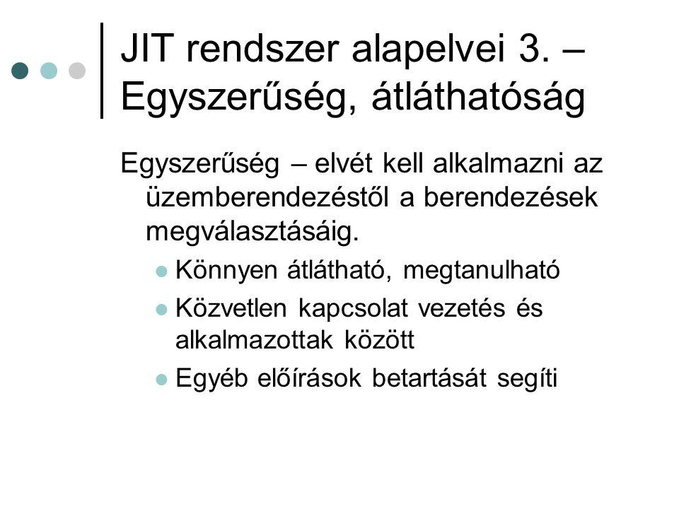 JIT rendszer alapelvei 3. – Egyszerűség, átláthatóság
