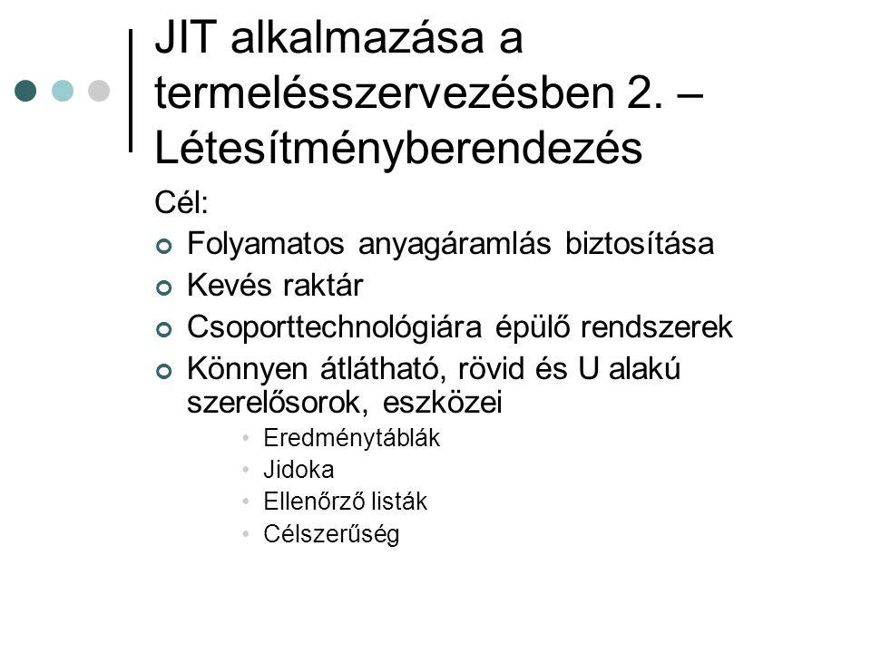 JIT alkalmazása a termelésszervezésben 2. – Létesítményberendezés