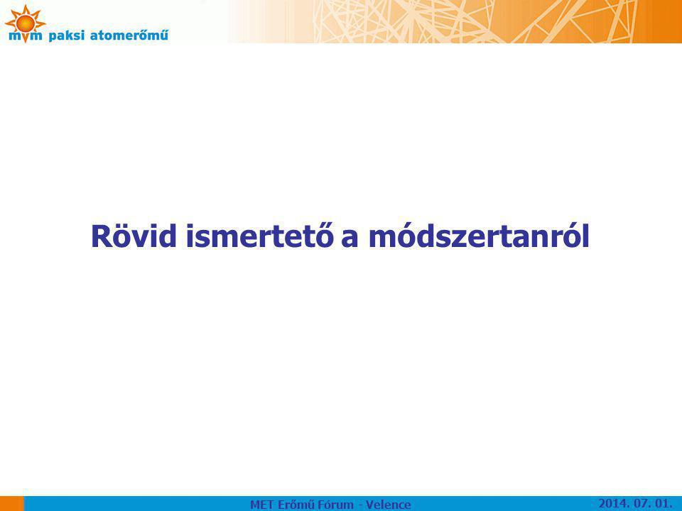 Rövid ismertető a módszertanról MET Erőmű Fórum - Velence