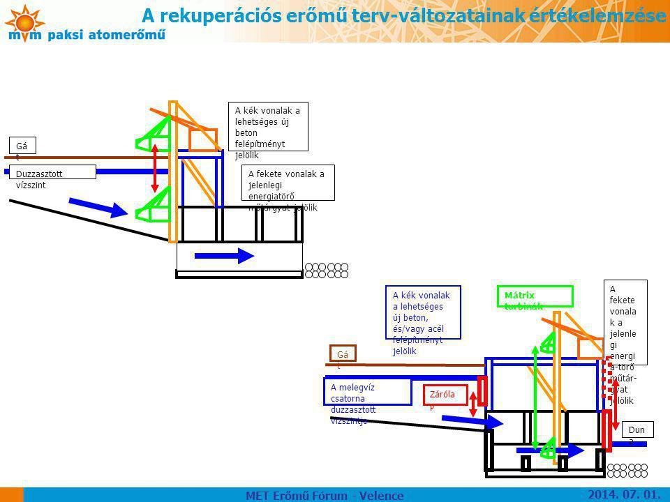 A rekuperációs erőmű terv-változatainak értékelemzése