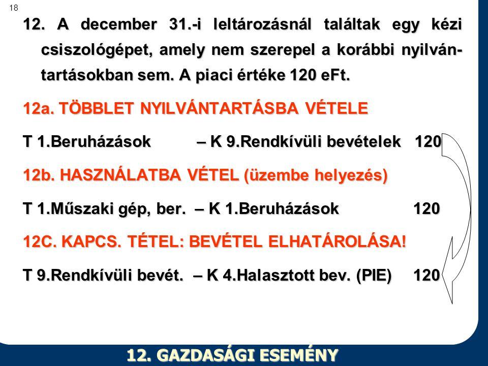 12. A december 31.-i leltározásnál találtak egy kézi csiszológépet, amely nem szerepel a korábbi nyilván- tartásokban sem. A piaci értéke 120 eFt.