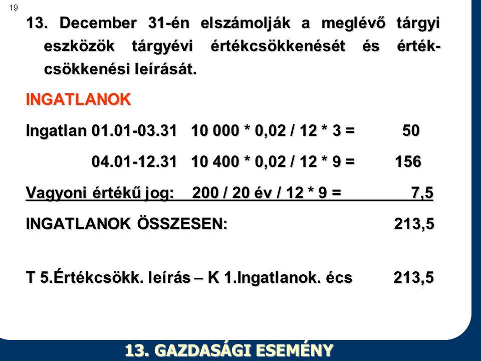 13. December 31-én elszámolják a meglévő tárgyi eszközök tárgyévi értékcsökkenését és érték- csökkenési leírását.