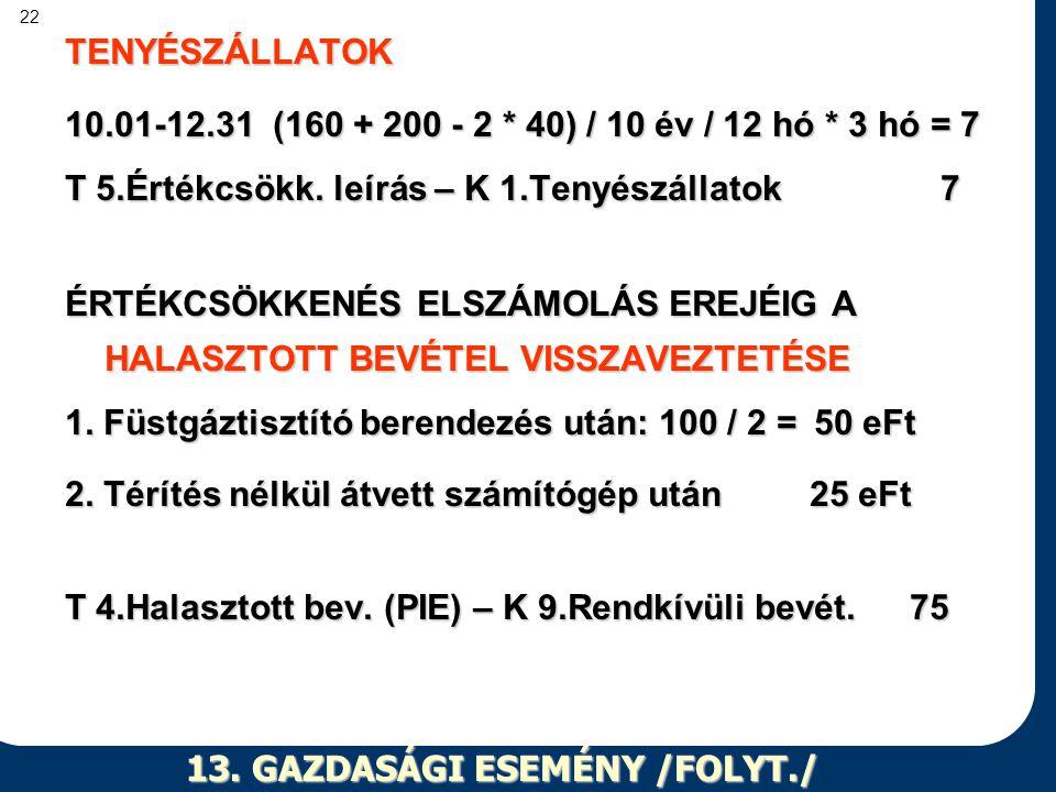 13. GAZDASÁGI ESEMÉNY /FOLYT./