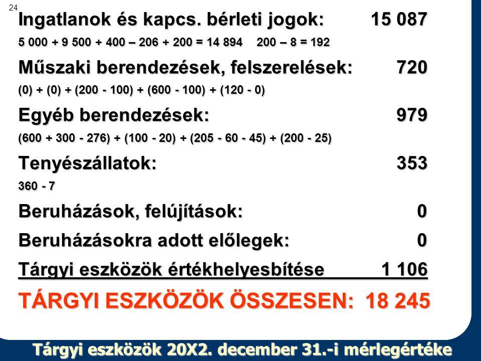 Tárgyi eszközök 20X2. december 31.-i mérlegértéke