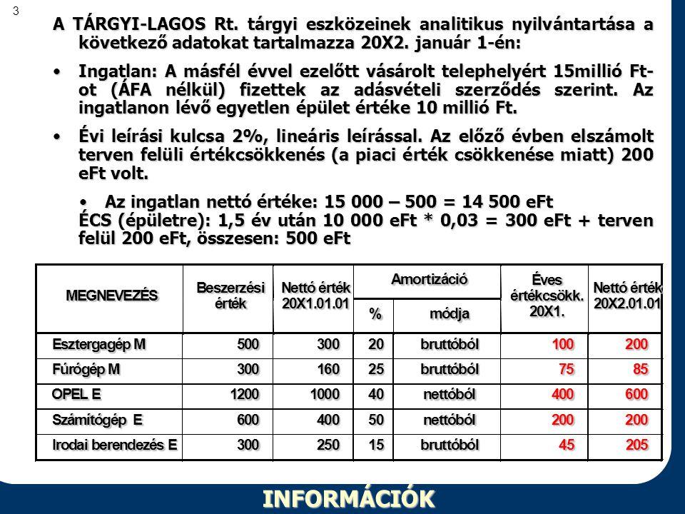 A TÁRGYI-LAGOS Rt. tárgyi eszközeinek analitikus nyilvántartása a következő adatokat tartalmazza 20X2. január 1-én: