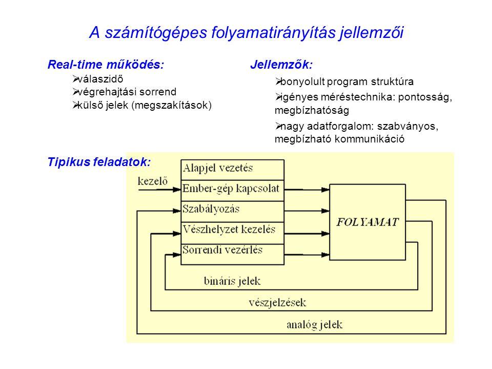A számítógépes folyamatirányítás jellemzői