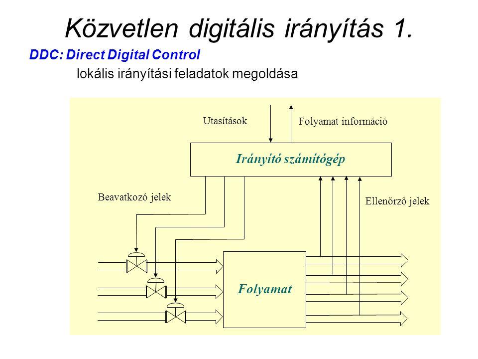 Közvetlen digitális irányítás 1.