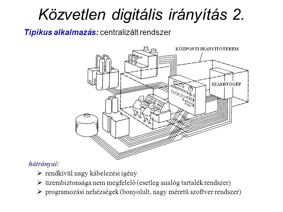 Közvetlen digitális irányítás 2.