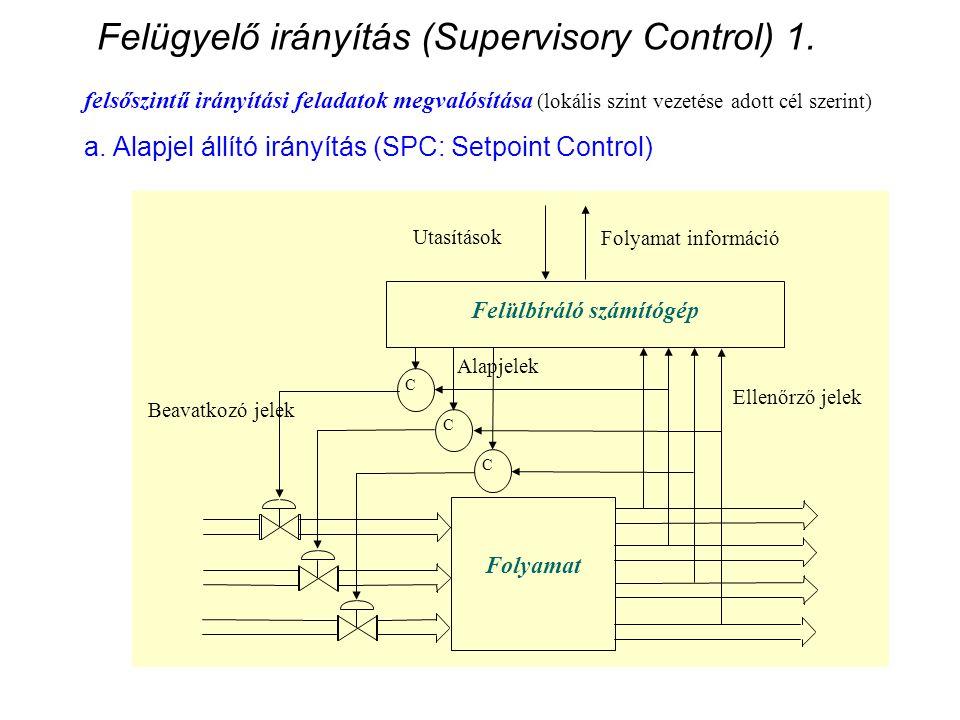 Felügyelő irányítás (Supervisory Control) 1.