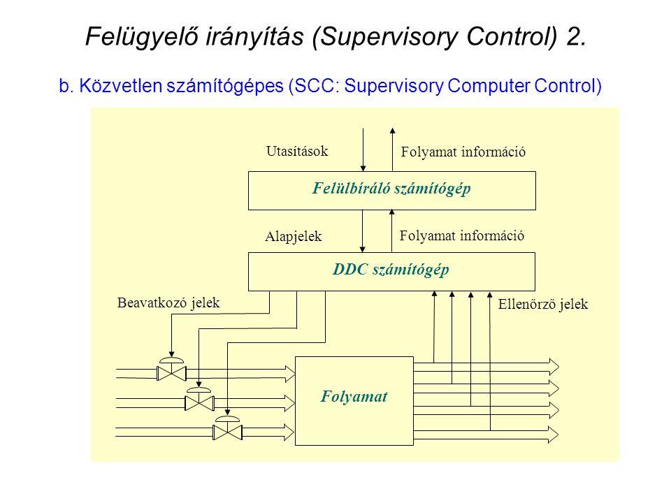 Felügyelő irányítás (Supervisory Control) 2.