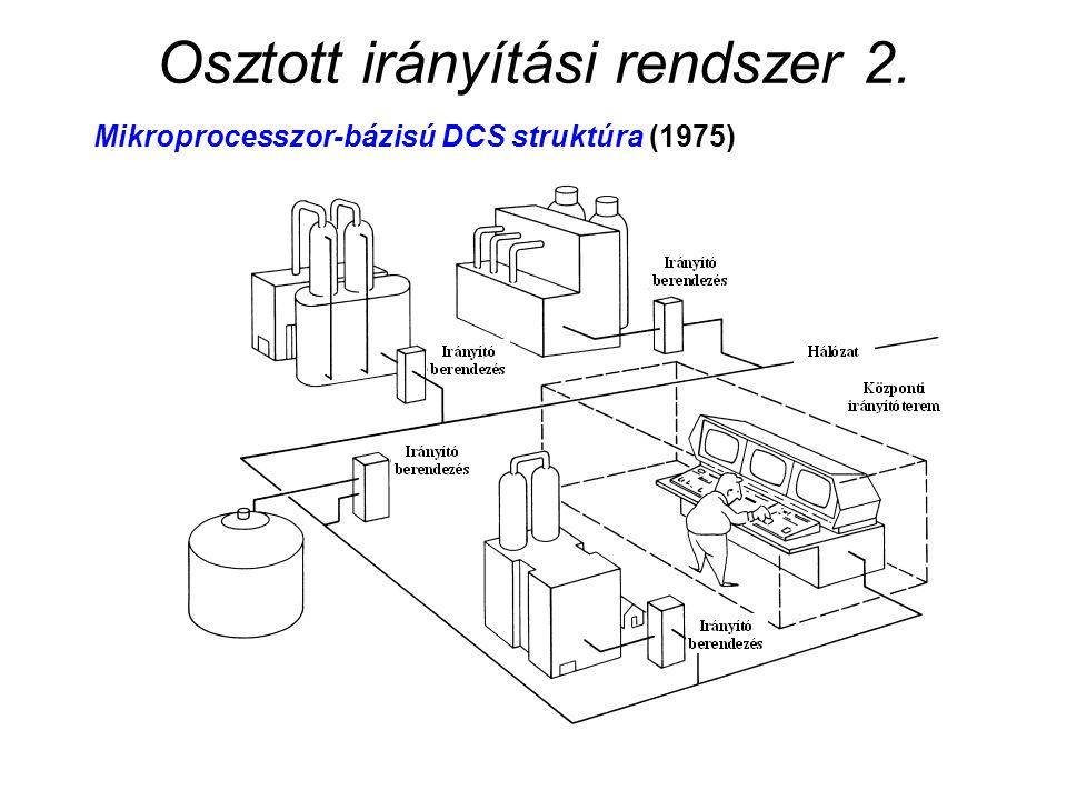 Osztott irányítási rendszer 2.