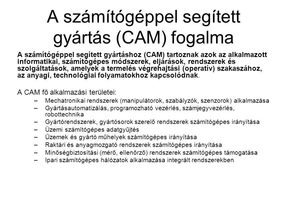 A számítógéppel segített gyártás (CAM) fogalma