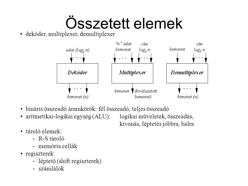 Összetett elemek dekóder, multiplexer, demultiplexer