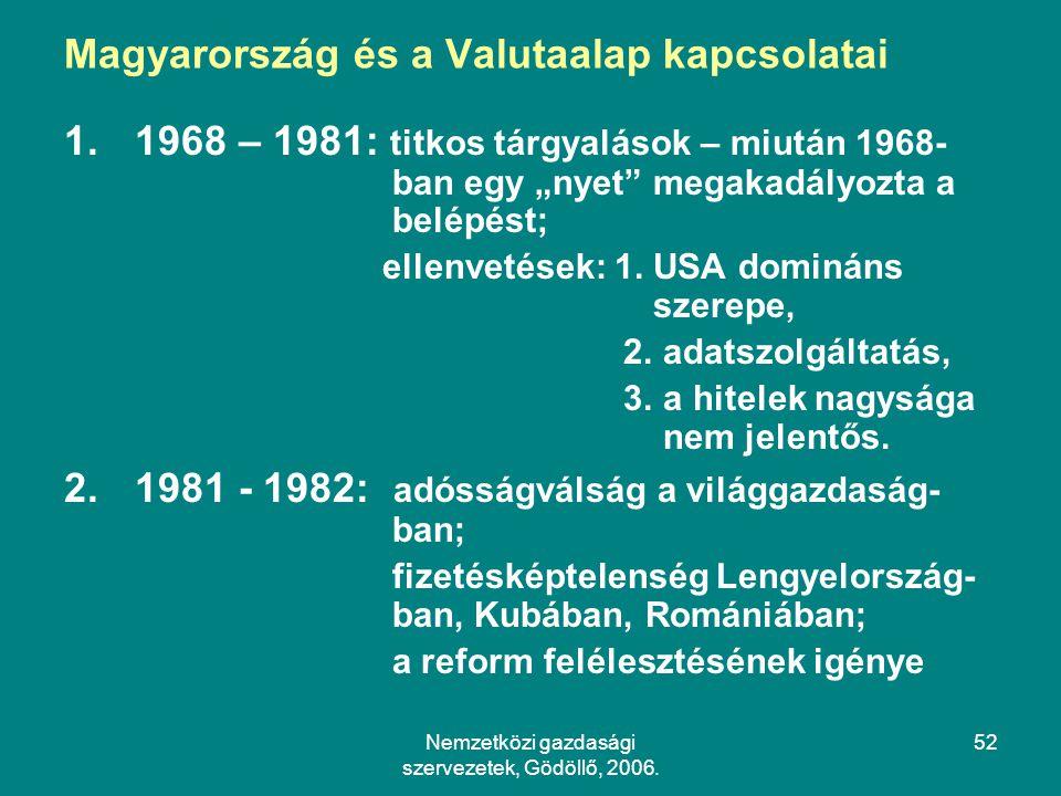 Magyarország és a Valutaalap kapcsolatai