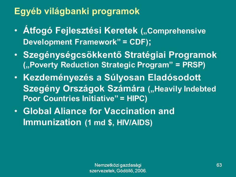 Egyéb világbanki programok