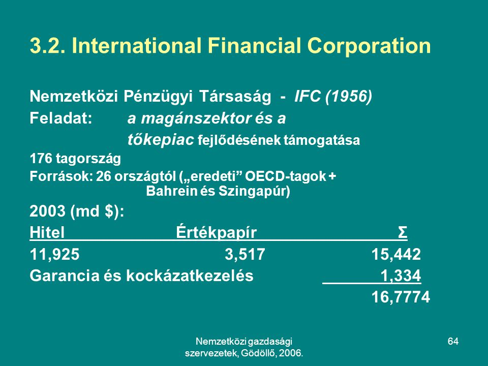 3.2. International Financial Corporation