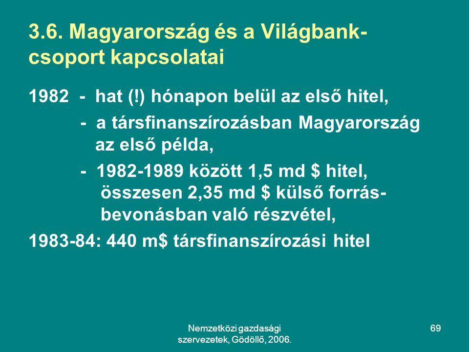3.6. Magyarország és a Világbank-csoport kapcsolatai