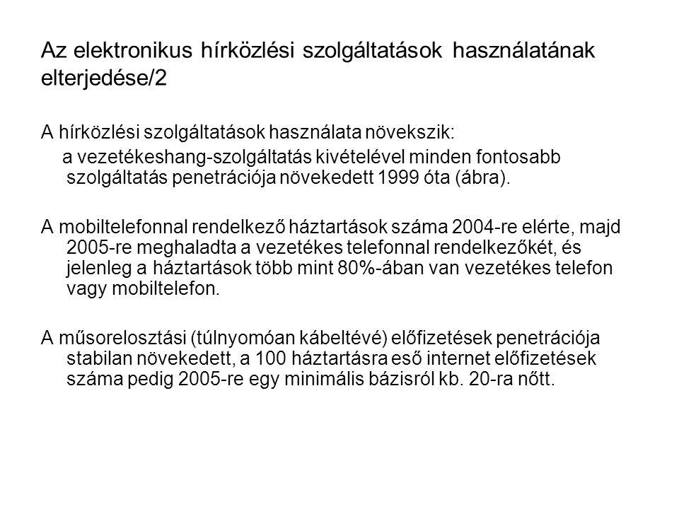 Az elektronikus hírközlési szolgáltatások használatának elterjedése/2