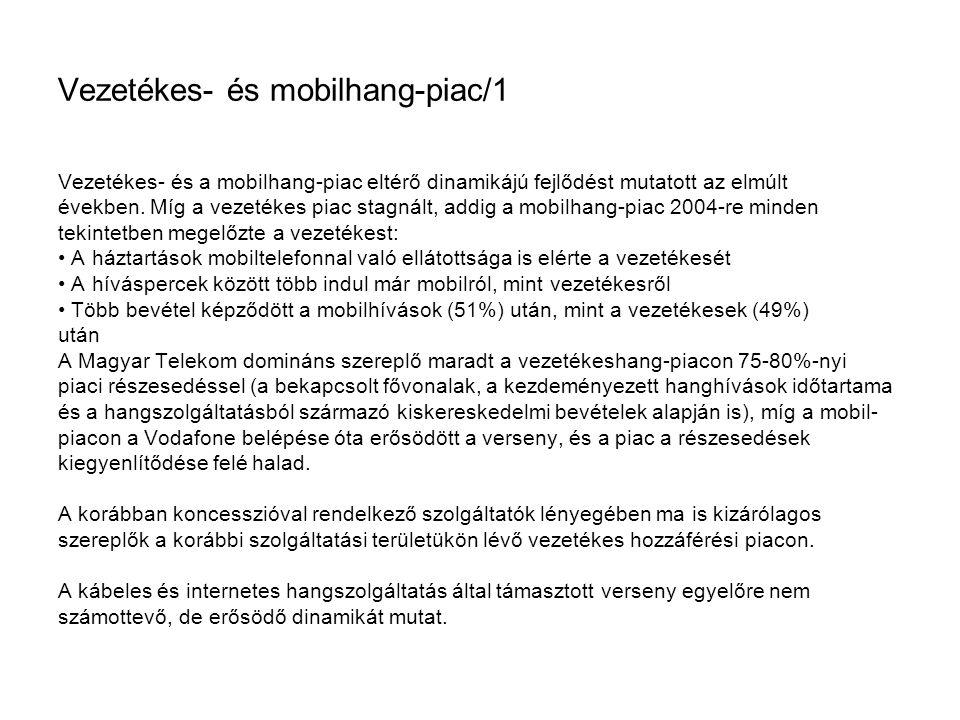 Vezetékes- és mobilhang-piac/1