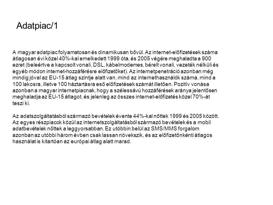 Adatpiac/1 A magyar adatpiac folyamatosan és dinamikusan bővül. Az internet-előfizetések száma.