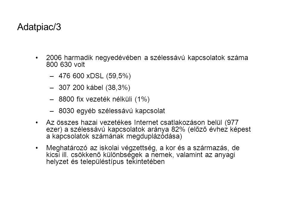 Adatpiac/3 2006 harmadik negyedévében a szélessávú kapcsolatok száma 800 630 volt. 476 600 xDSL (59,5%)