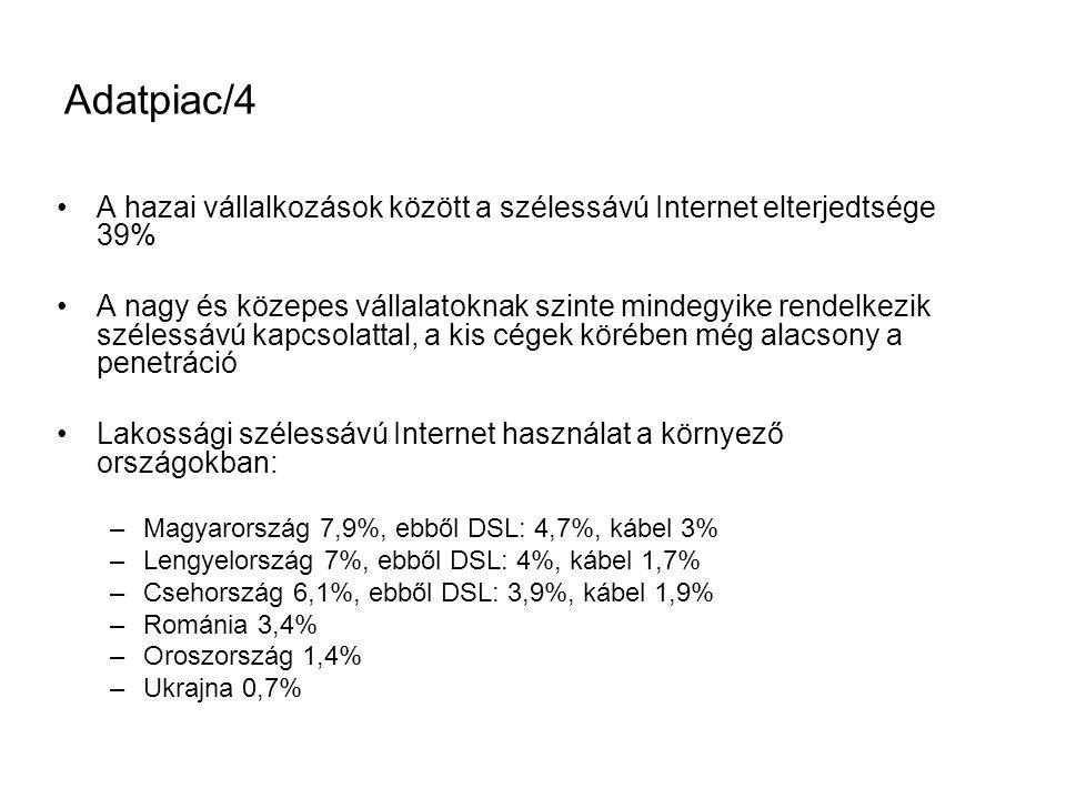Adatpiac/4 A hazai vállalkozások között a szélessávú Internet elterjedtsége 39%