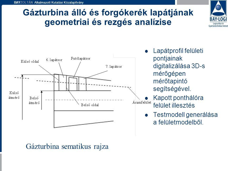 Gázturbina sematikus rajza