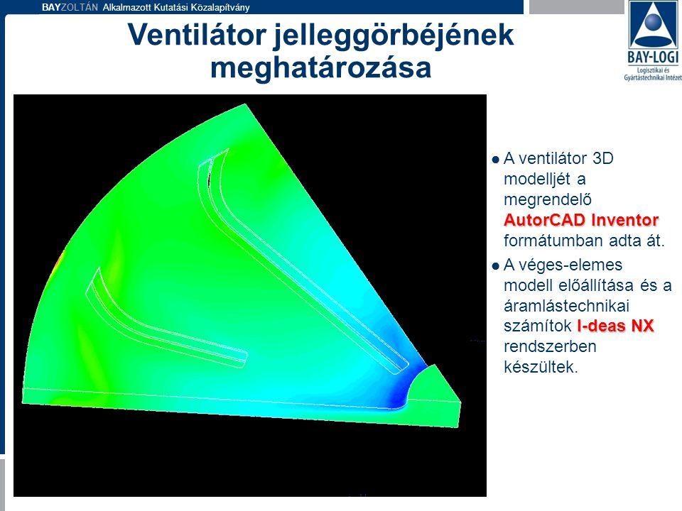 Ventilátor jelleggörbéjének meghatározása