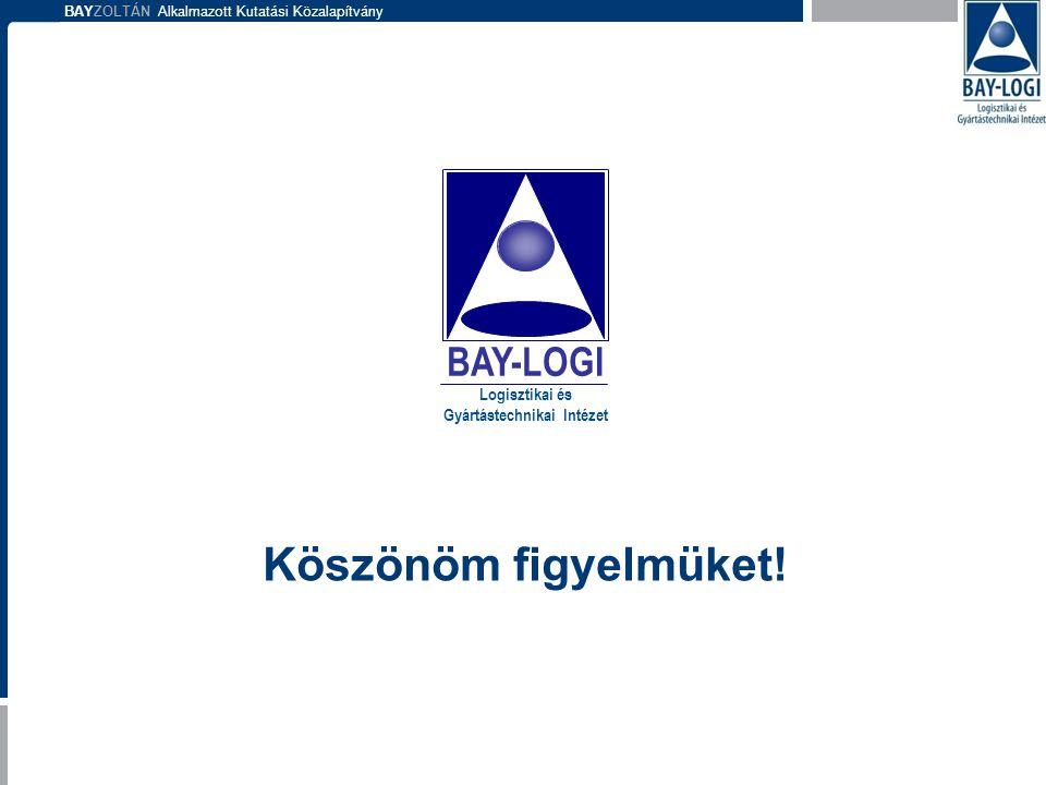 Gyártástechnikai Intézet