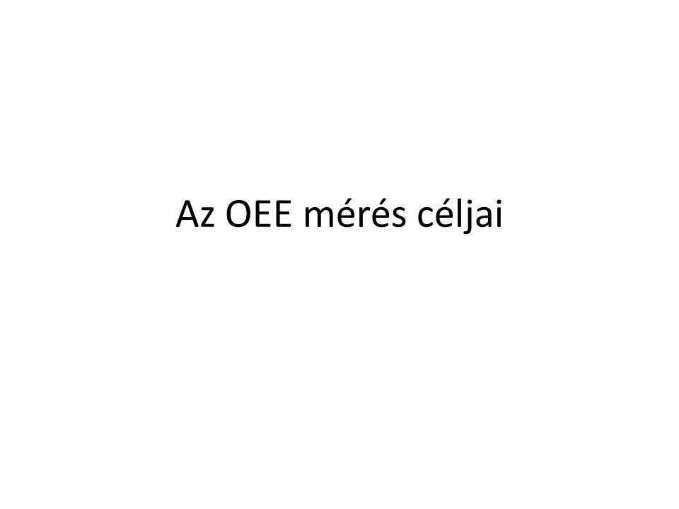 Az OEE mérés céljai