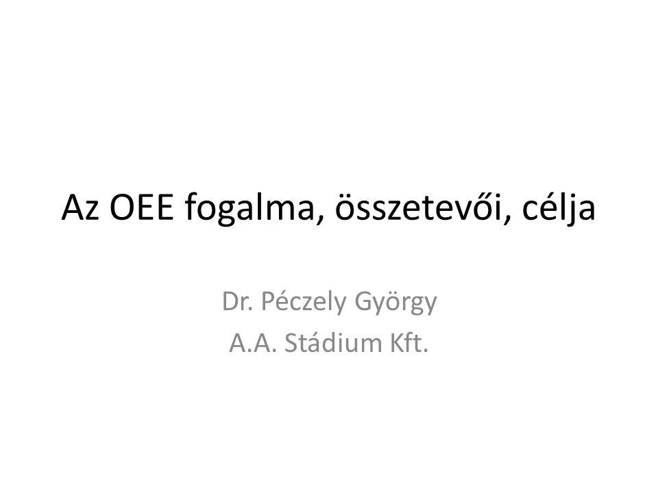 Az OEE fogalma, összetevői, célja