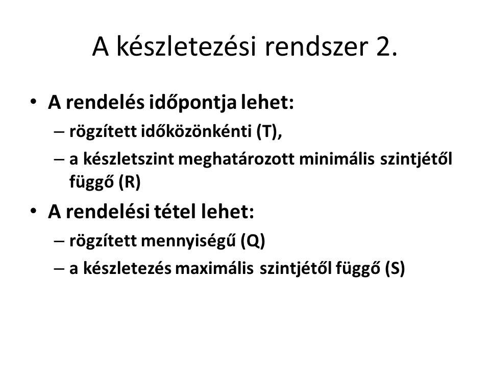 A készletezési rendszer 2.