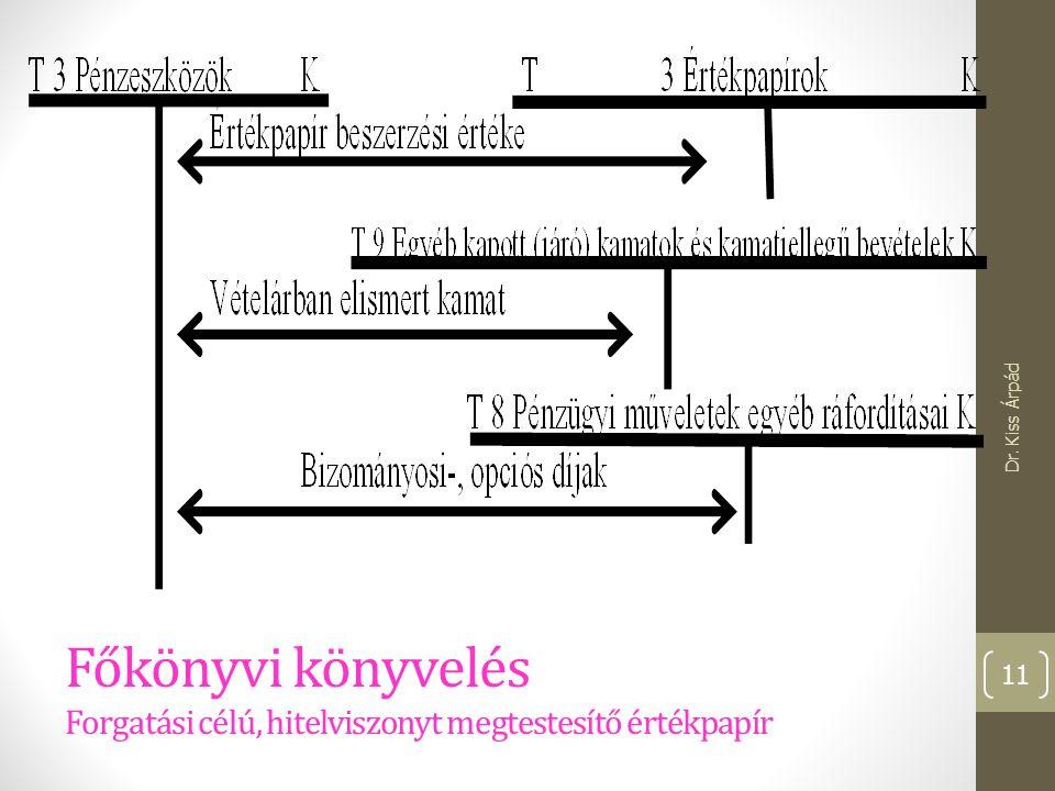 Dr. Kiss Árpád Főkönyvi könyvelés Forgatási célú, hitelviszonyt megtestesítő értékpapír