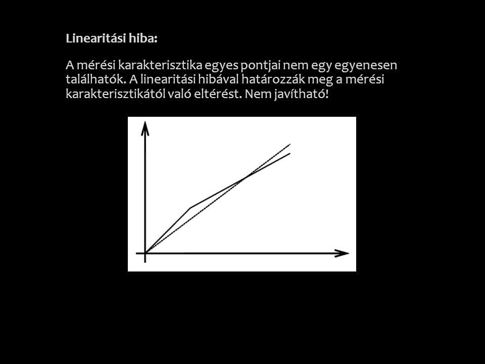 Linearitási hiba: A mérési karakterisztika egyes pontjai nem egy egyenesen találhatók.