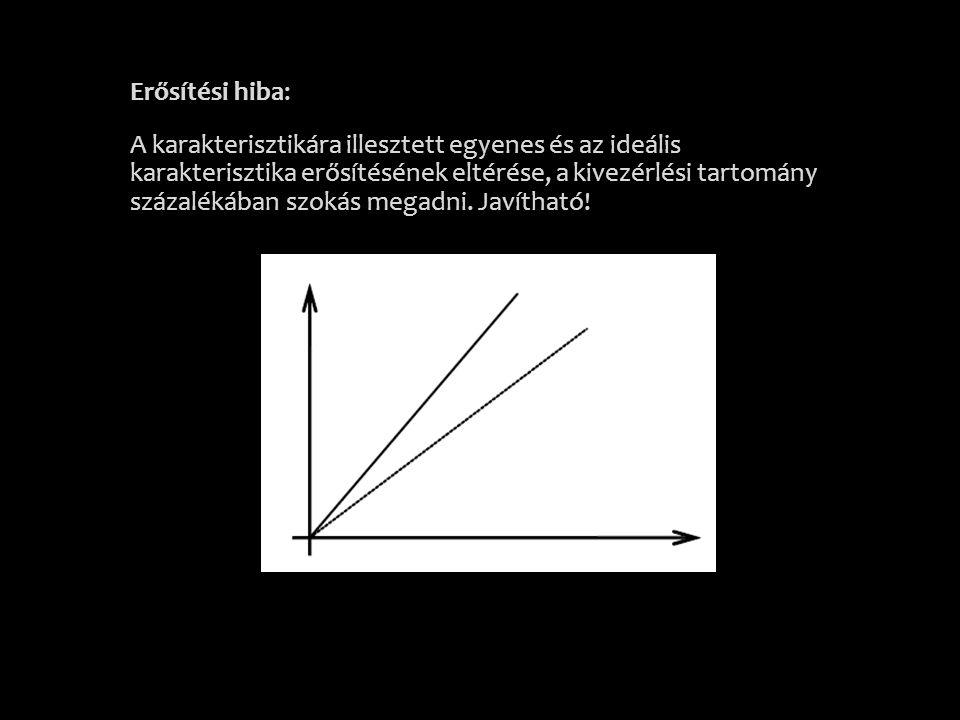 Erősítési hiba: A karakterisztikára illesztett egyenes és az ideális karakterisztika erősítésének eltérése, a kivezérlési tartomány százalékában szokás megadni.