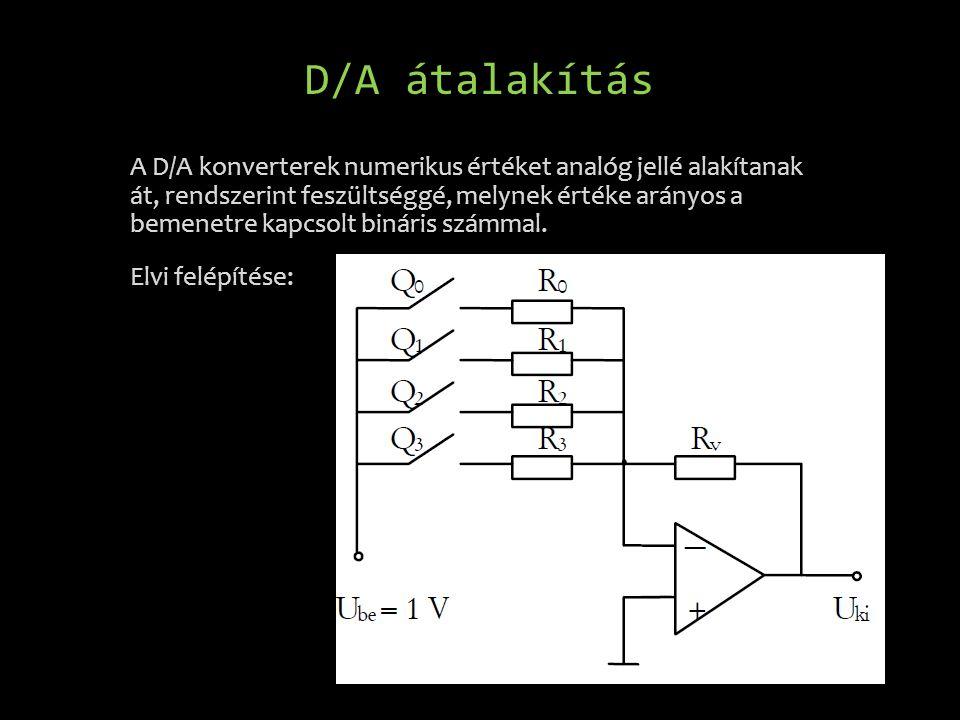 D/A átalakítás