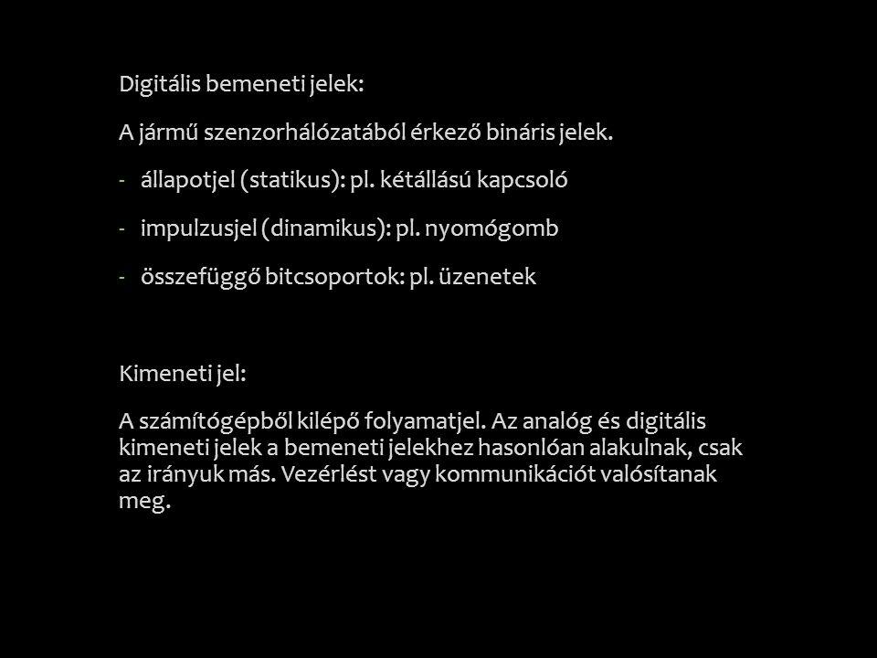 Digitális bemeneti jelek: