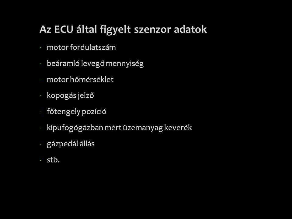 Az ECU által figyelt szenzor adatok