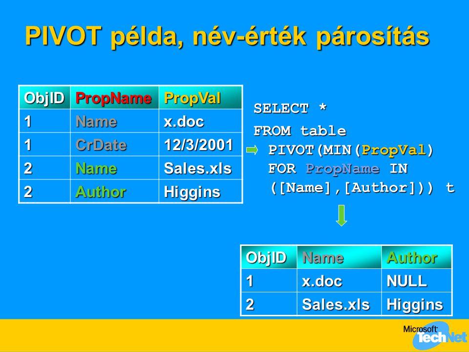 PIVOT példa, név-érték párosítás