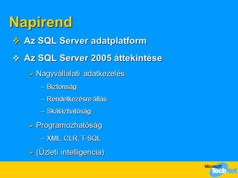 Napirend Az SQL Server adatplatform Az SQL Server 2005 áttekintése