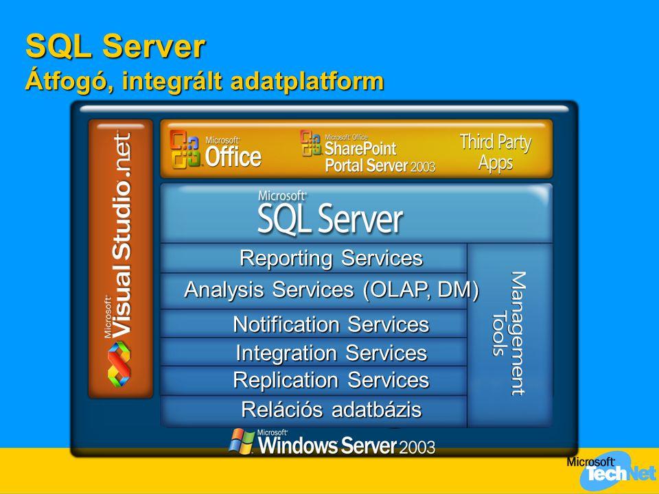 SQL Server Átfogó, integrált adatplatform