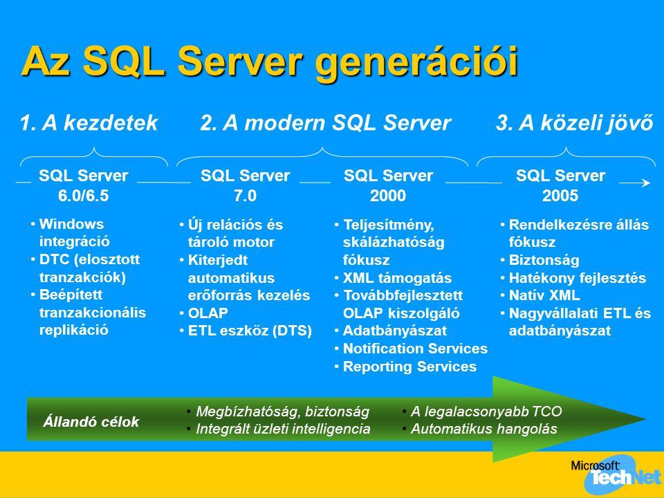 Az SQL Server generációi