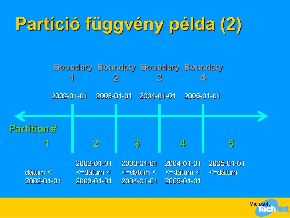 Partíció függvény példa (2)