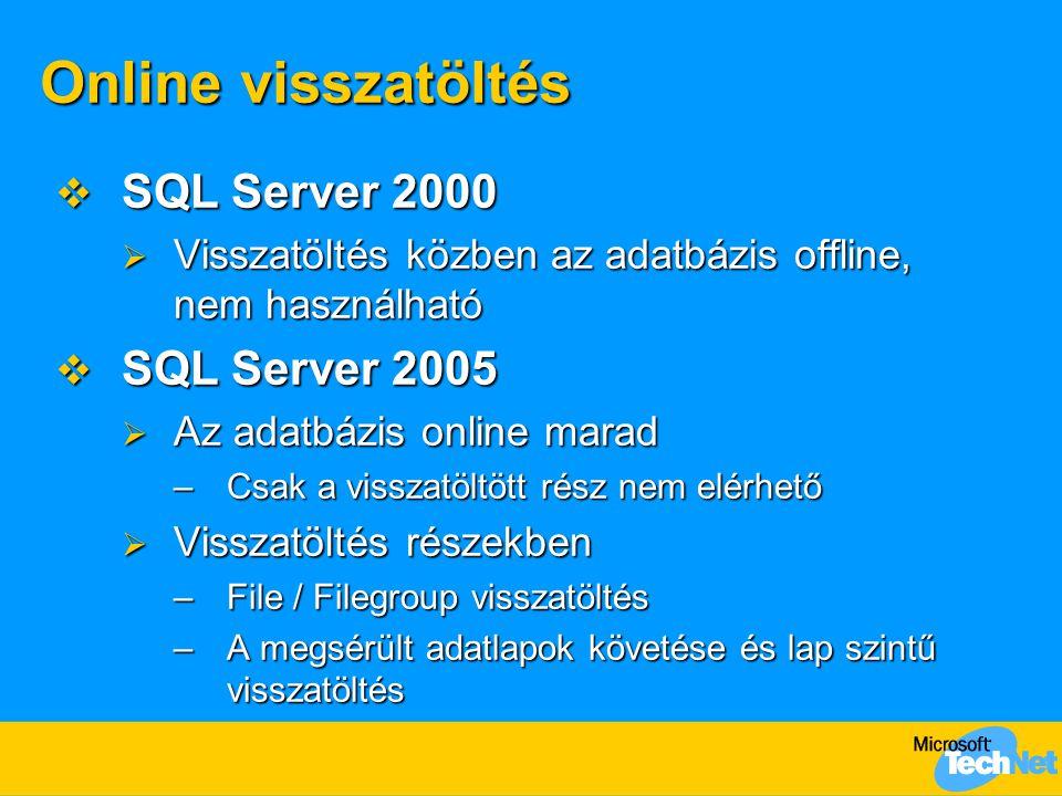 Online visszatöltés SQL Server 2000 SQL Server 2005