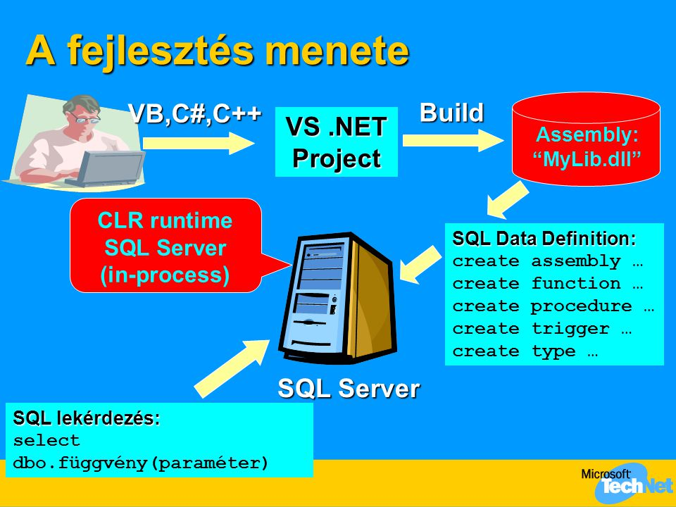 CLR runtime SQL Server (in-process)