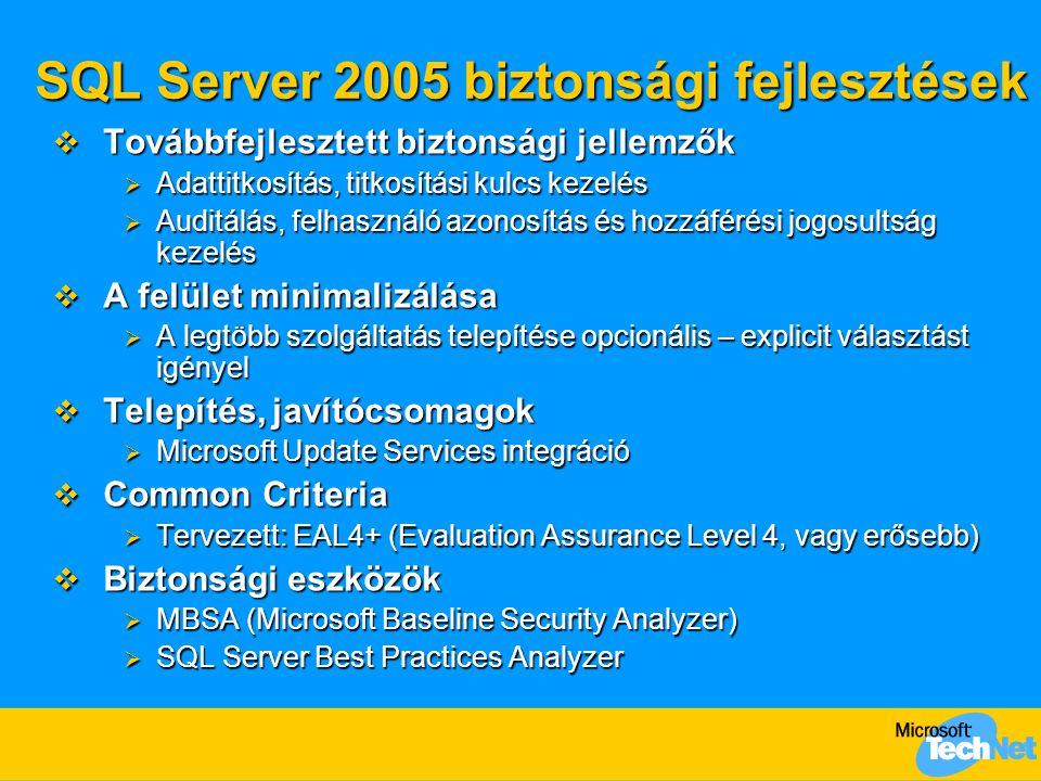 SQL Server 2005 biztonsági fejlesztések