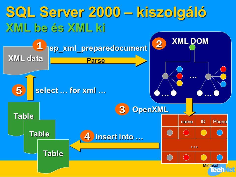 SQL Server 2000 – kiszolgáló XML be és XML ki