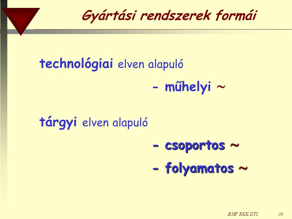 Gyártási rendszerek formái