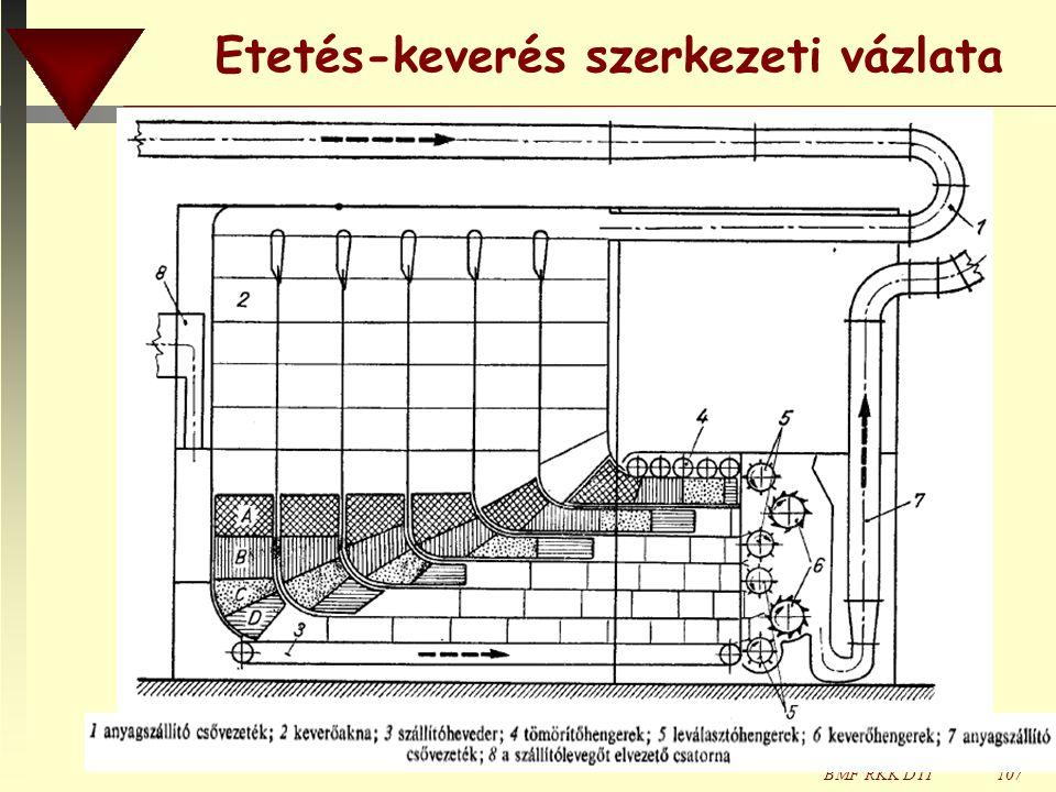 Etetés-keverés szerkezeti vázlata